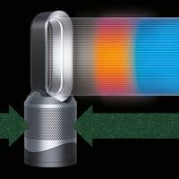 Dyson Pure Hot + Cool HP01: Worth it?